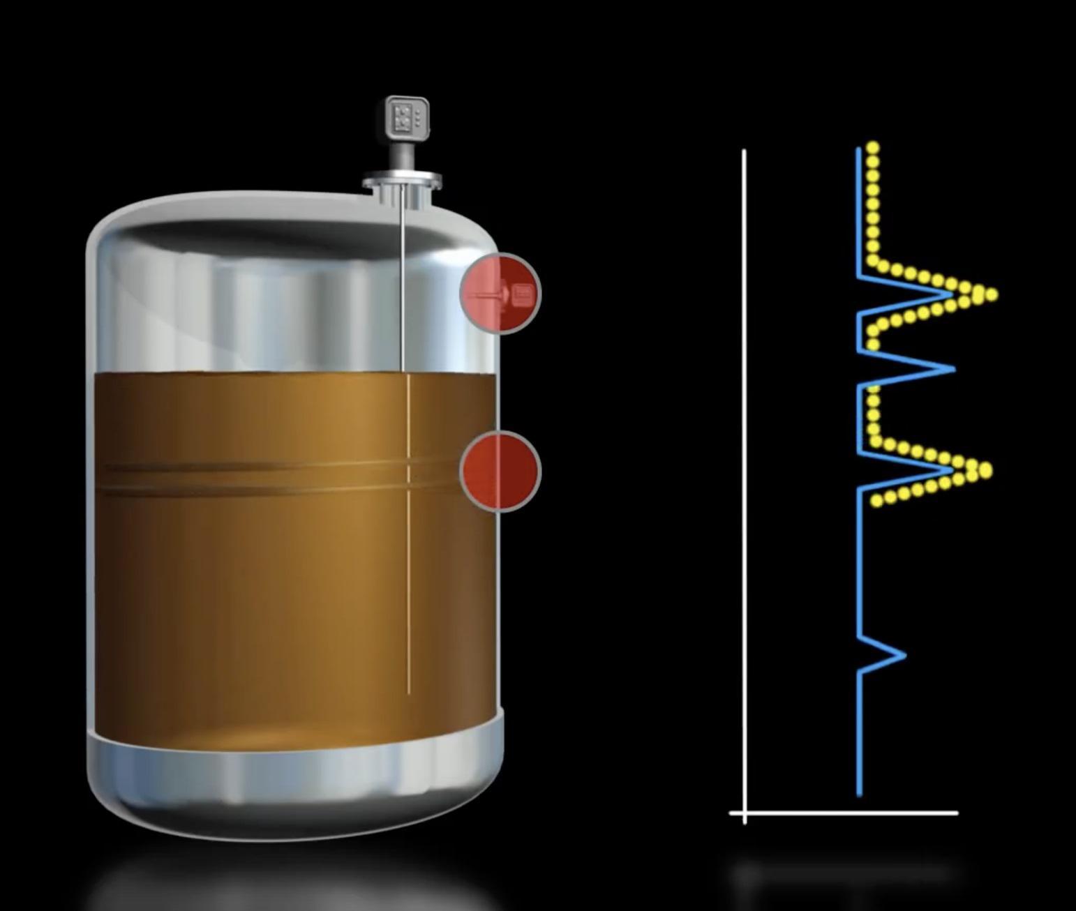 Cảm biến đo mức dầu trong tank