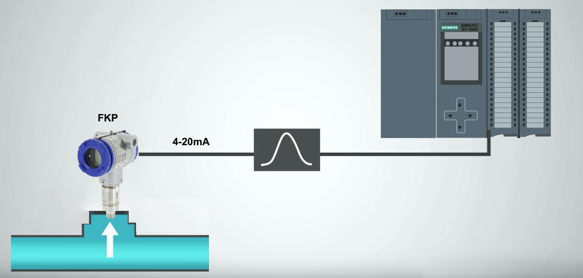 đo áp suất trong đường ống nước