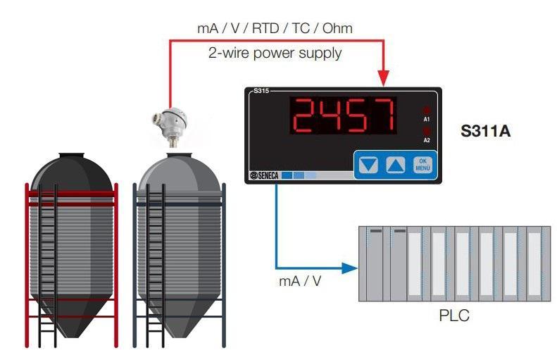 Ứng dụng đầu dò nhiệt độ loại K