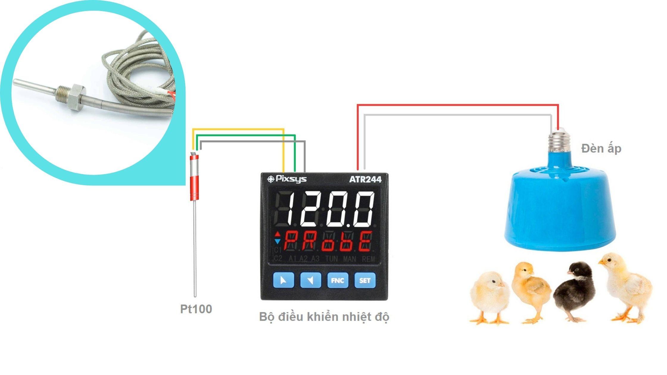 Bộ điều khiển nhiệt độ máy ấp trứng