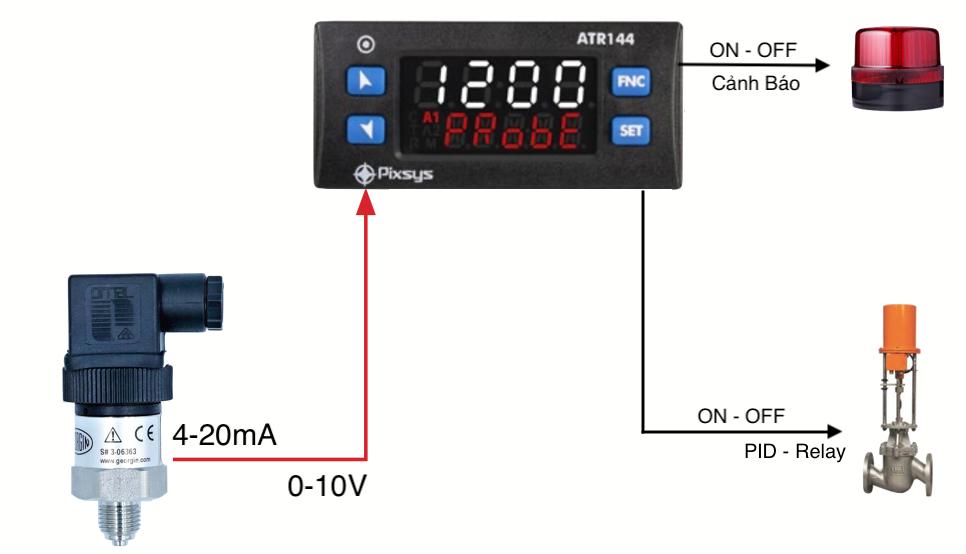 Bộ hiển thị áp suất điện tử