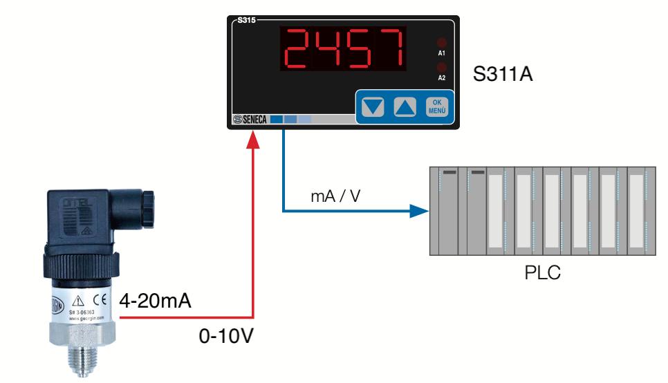 Bộ hiển thị áp suất S311A