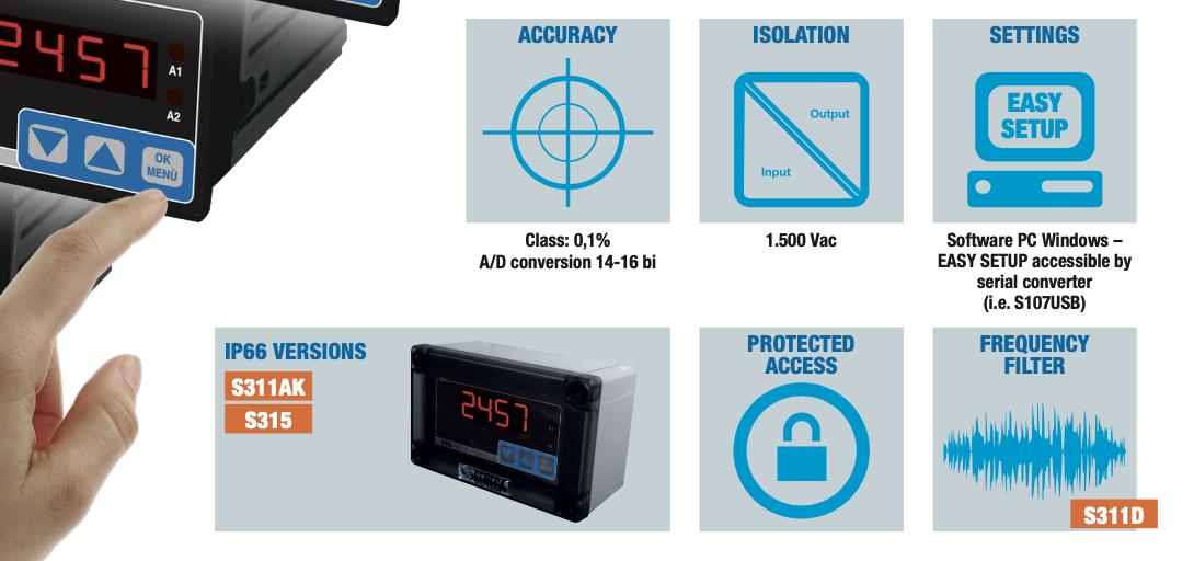 Bộ hiển thị điều khiển áp suất