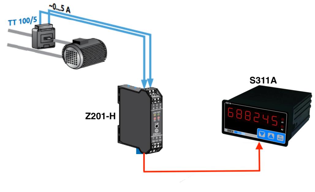 cách đo dòng điện xoay chiều bằng CT dòng