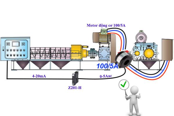 cách đo dòng điện AC
