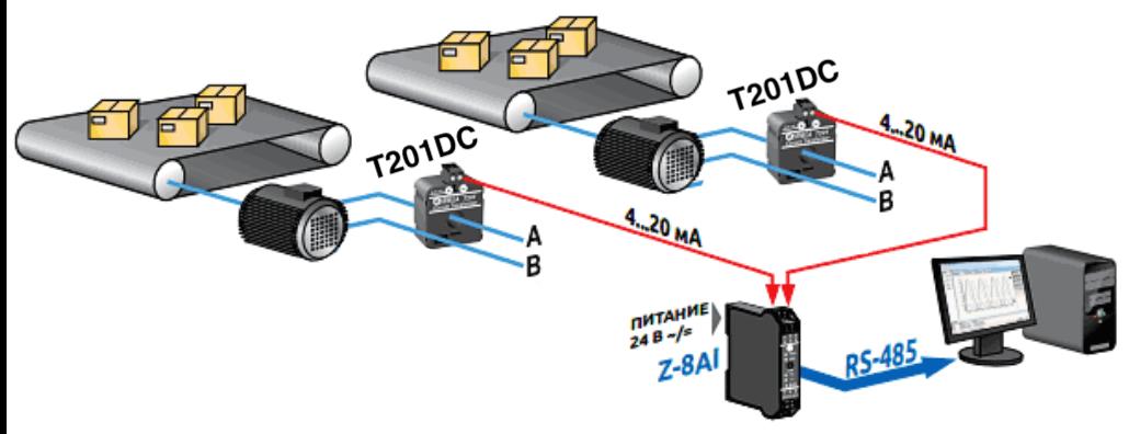 Cảm biến dòng điện DC