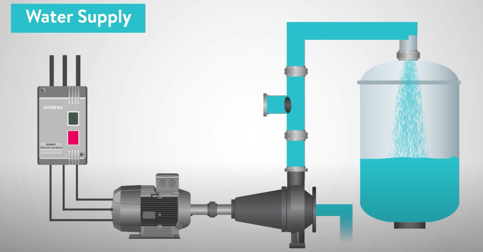 ứng dụng khởi động soft starter hệ thống nước