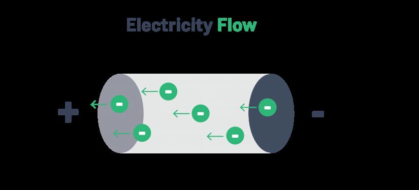 cường độ dòng điện hiệu dụng