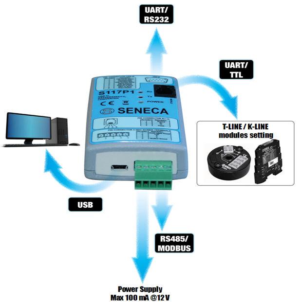 kết nối RS485 với máy tính
