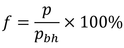 xác định độ ẩm tỷ đối - CT2