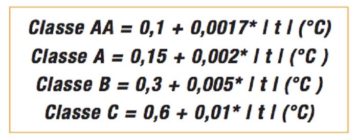Bảng tính sai số của cảm biến nhiệt độ là gì?