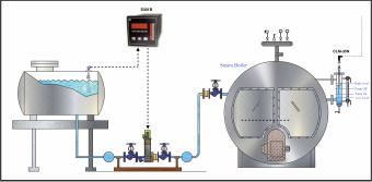 Bộ điều khiển mức nước S301B