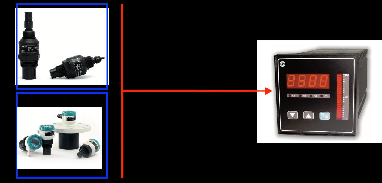 Bộ hiển thị mức nước S301B