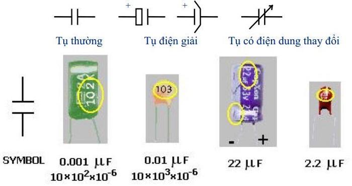 Tham khảo giá trị điện dung của một số tụ điện