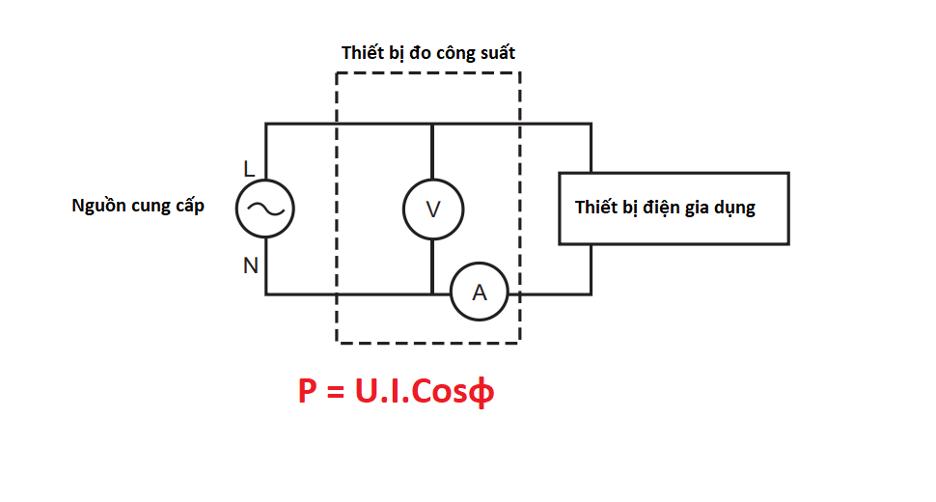 công thức tính công suất điện năng