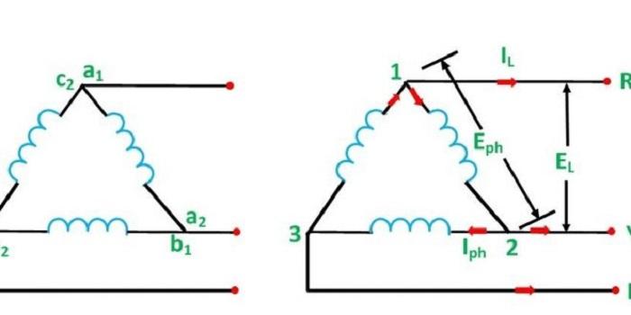 Trường hợp 1: đấu điện 3 pha hình tam giác