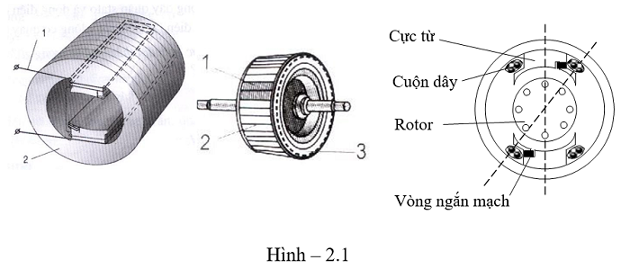 Đặc điểm dây cuốn động cơ điện