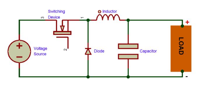 Minh họa về một dạng nguồn xung điển hình