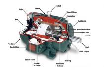 Cấu tạo của motor điện