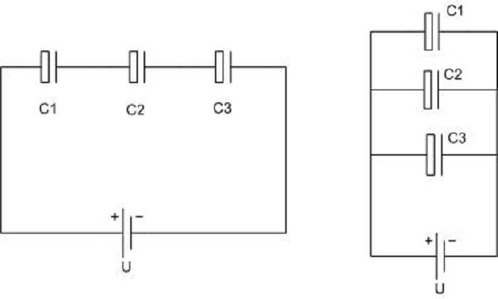 Tụ điện là gì? Mắc nối tiếp và song song như thế nào
