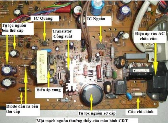Ví dụ về mạch nguồn xung