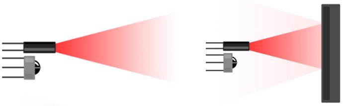 Nguyên lý hoạt động của cảm biến hồng ngoại là gì