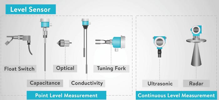 Các dòng sensor phổ biến hiện nay