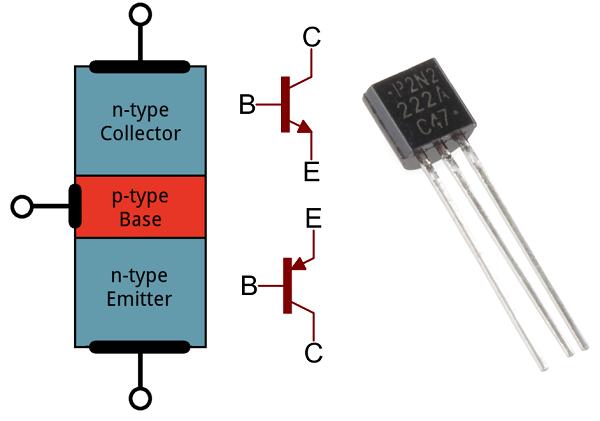Phân loại của Transistor là gì?