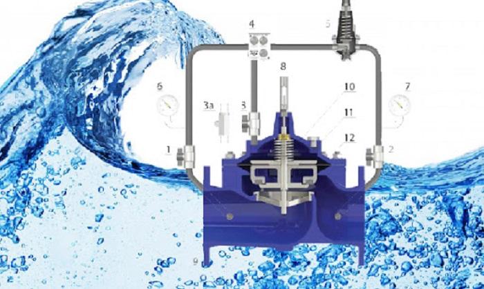 Ứng dụng đặc biệt trong hệ thống xử lý nước