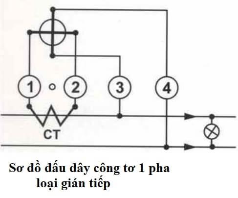 Đấu dây công tơ điện