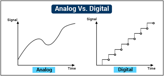 analog & digital