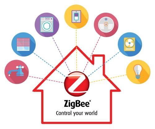 ZigBee là gì?