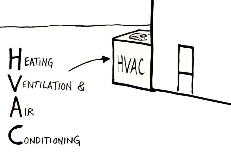 Cấu trúc của HVAC là gì?