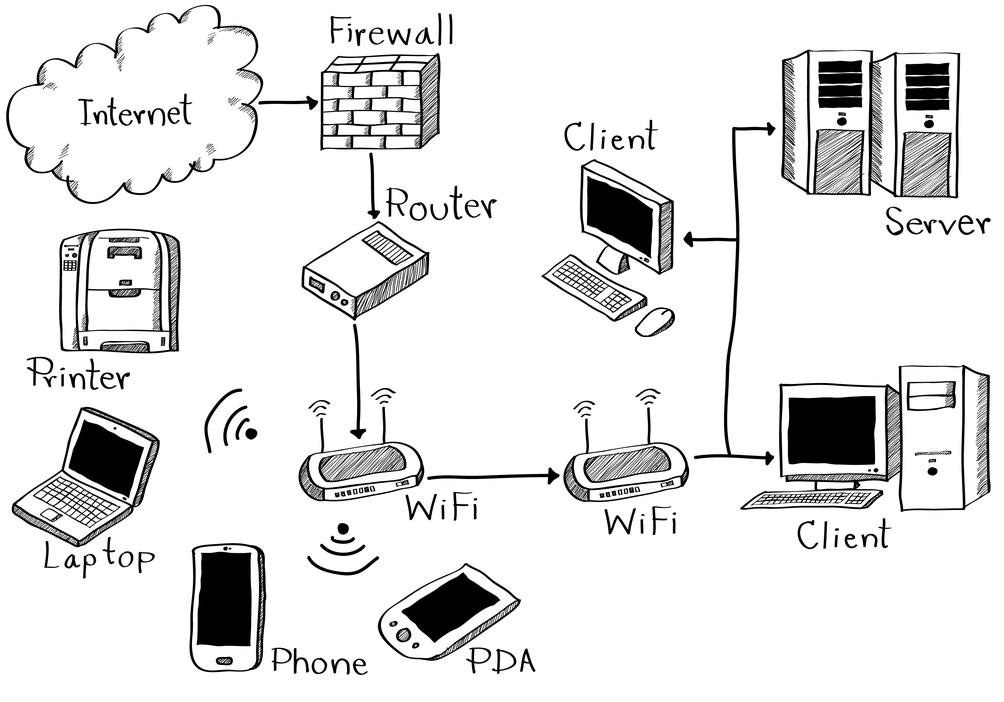 Phân biệt mạng LAN, MAN và WAN