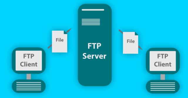 Phương thức truyền dữ liệu với FTP
