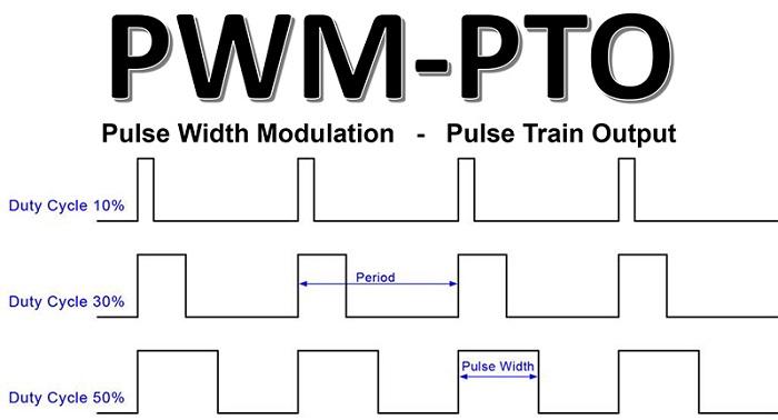 Tìm hiểu về PWM và PTO