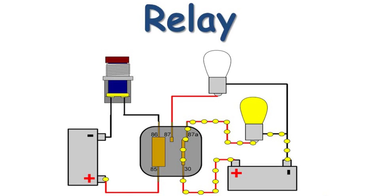 Relay là gì?