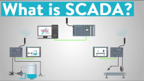SCADA là gì?