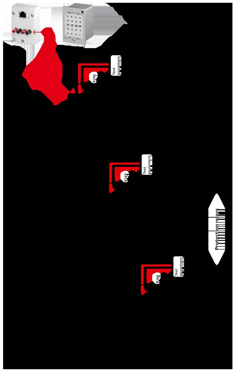 Sơ đồ đấu dây Test plug & Test block