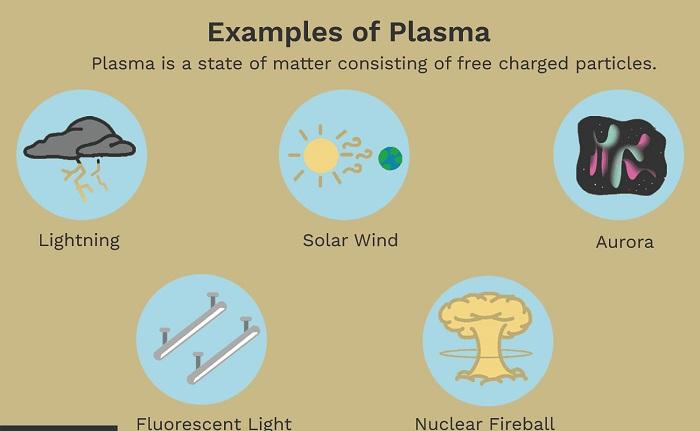 Một số ứng dụng của Plasma