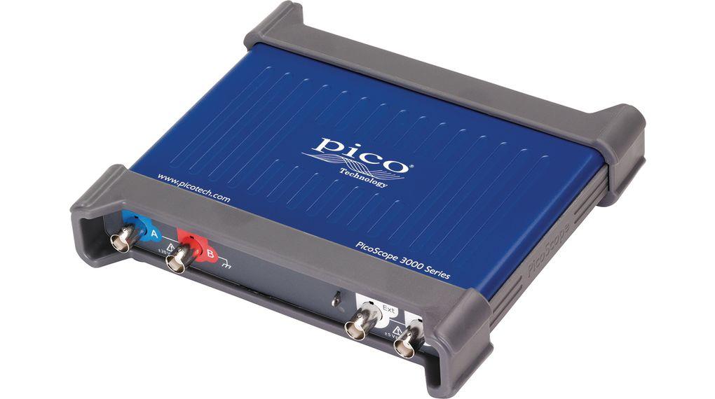 Công nghệ Pico là gì?