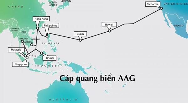 Tuyến cáp quang biển AAG