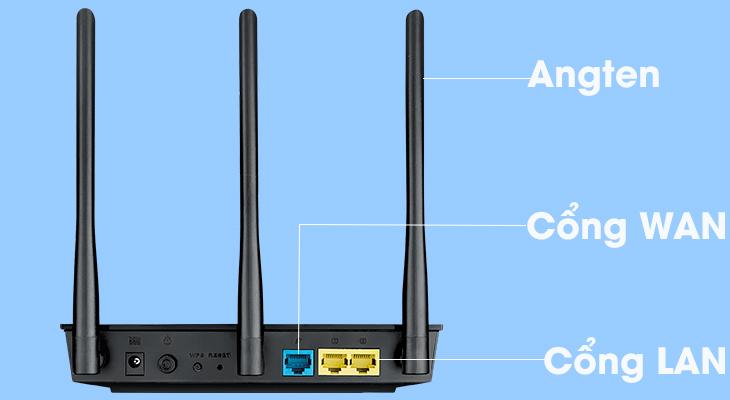 Cấu tạo của Router là gì?