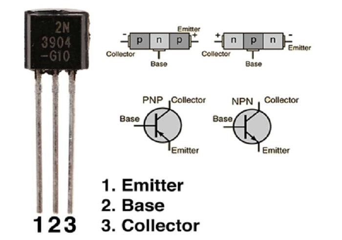 Các thành phần cấu tạo của Transistor là gì là gì