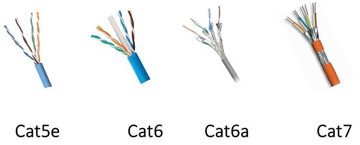 Dây cáp mạng được phân thành nhiều loại khác nhau