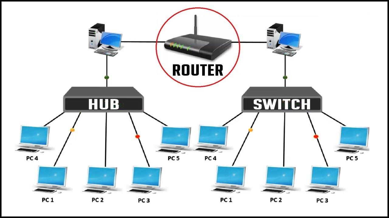 Phân biệt giữa Hub và Switch