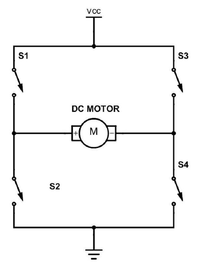 Sơ đồ hoạt động minh họa của mạch cầu H