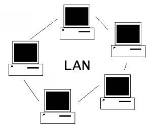 LAN là gì?