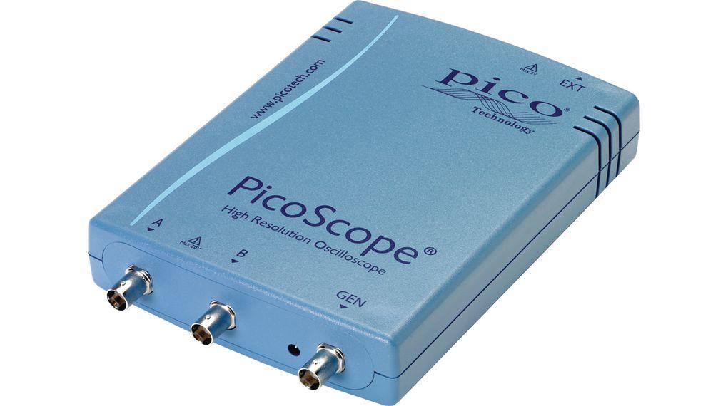 Công nghệ Pico có các dòng sản phẩm chính nào?