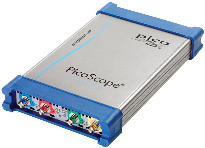 Công nghệ Pico
